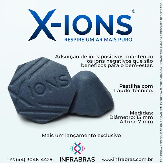 pastilha de ions negativos positivos